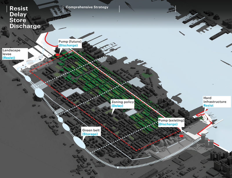 A Water Management Strategy, courtesy of Office for Metropolitan Architecture (OMA)
