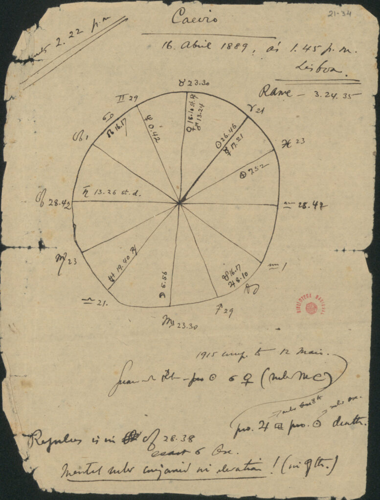 Pessoa cast astrological charts for himself, for friends, for famous people, and for his heteronyms. Image from Pessoa's archive, courtesy of the Biblioteca Nacional de Portugal.